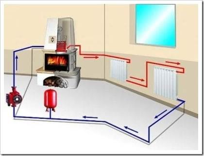 Электричество против: стоит ли приобретать электрические котлы отопления?