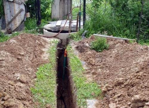 Как провести воду из скважины в дом
