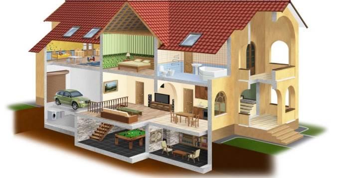 Как самостоятельно составить проект дома