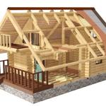 Как построить дом из дерева
