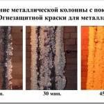 Огнезащитная краска - надежная защита строительных конструкций