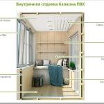 Этапы отделки балкона