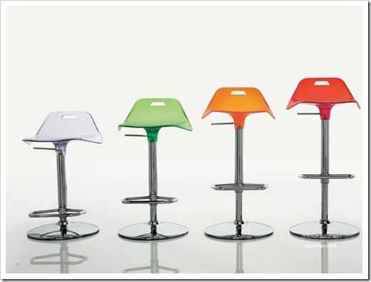Оптимальная высота барных стульев