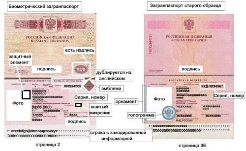 Чем отличается биометрический загранпаспорт от обычного