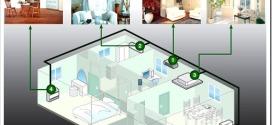 Как выбрать кондиционер для квартиры по площади