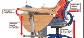 Каким должен быть письменный стол: размеры, высота и ширина