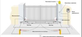 Как выбрать автоматику для распашных и откатных ворот
