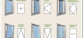 Пластиковые окна: как выбрать и не переплатить