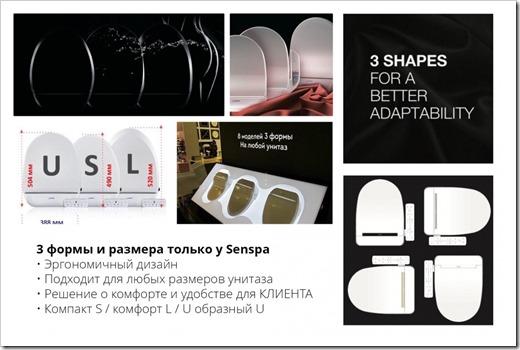 Умные крышки унитаза «SensPa»