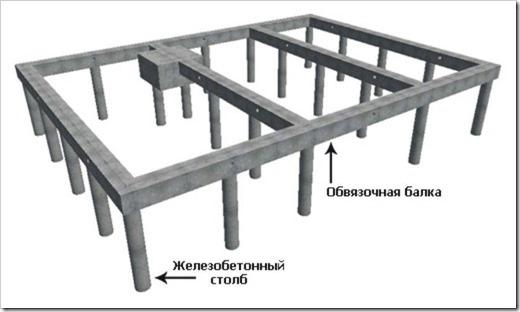 Безупречное устройство свайных фундаментов