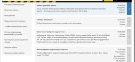 """Обзор функционала биржи субподрядов """"Всем Подряд"""""""