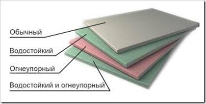 Какие есть виды гипсокартона и какие профиля используются для монтажа
