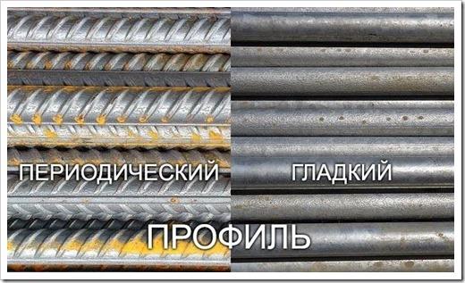 Разновиды стальной арматуры