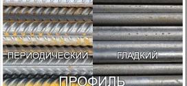 Какие есть виды металлической арматуры?