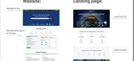 Что такое Landing Page простыми словами и как создать