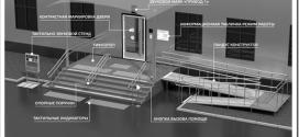 Как выполняется обследование зданий на доступность для маломобильных групп населения и инвалидов?