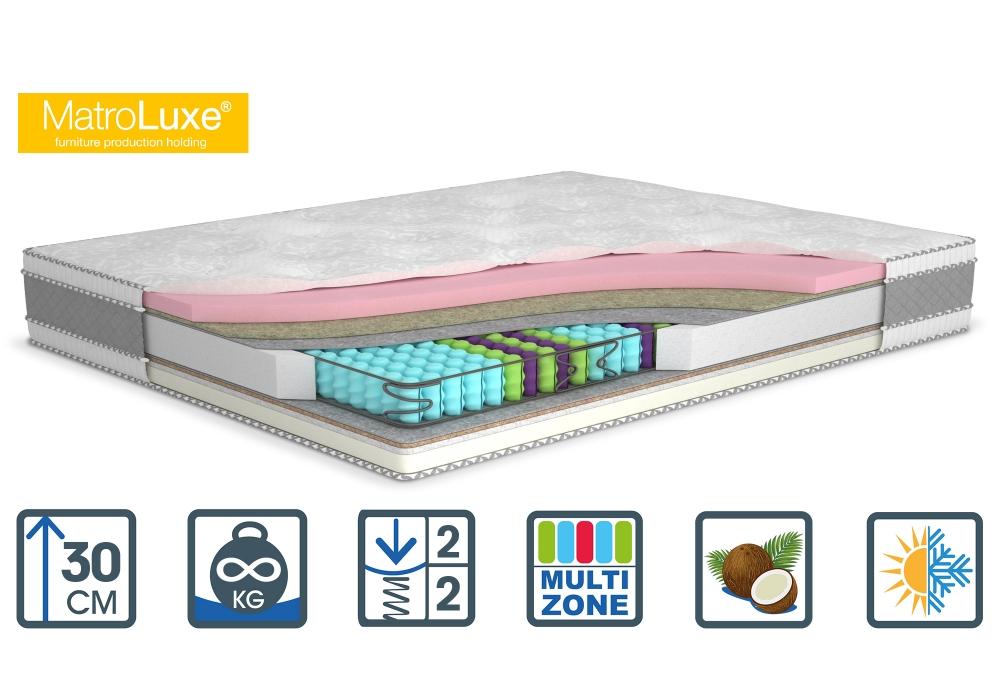 Матрасы Матролюкс - инновационные технологии на страже вашего сна