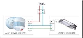 Датчики движения для включения света: преимущества