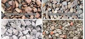 Какие есть виды щебня и какой выбрать для фундамента