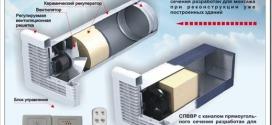 Технология монтажа приточно вытяжной вентиляции с рекуперацией