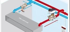 Что такое фанкойлы в системе отопления